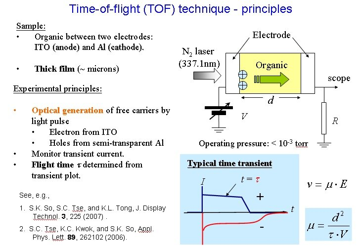 Time-of-flight measurements